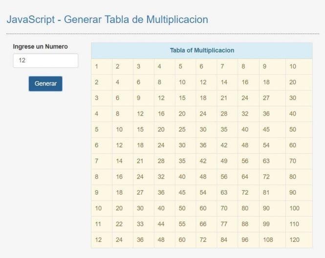 Generar Tabla de Multiplicacion en Javascript