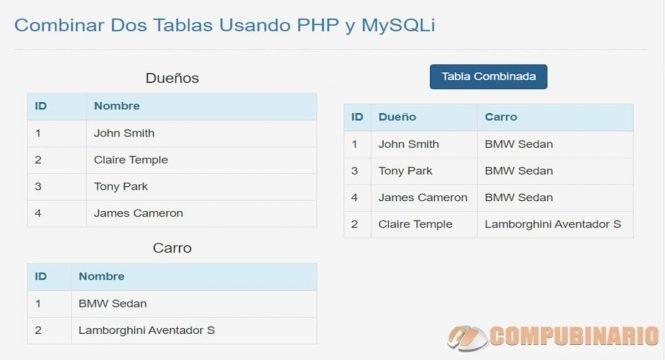 Combinar Dos Tablas Usando PHP y MySQLi